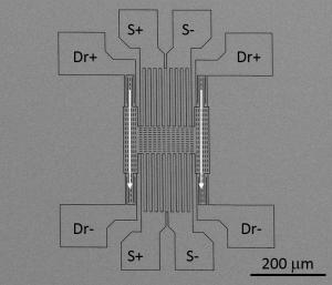 Lorentz Force Sensor